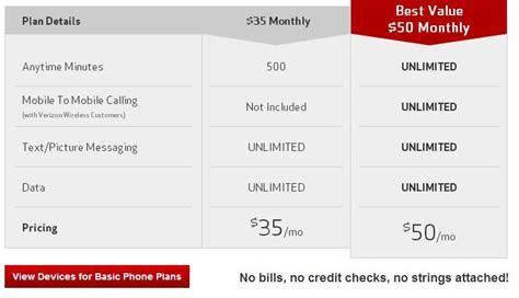 verizon home phone plans verizon basic phone plans verizon wireless plans
