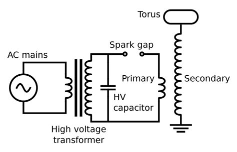 Tesla Coil Circuit File Tesla Coil 4 Svg Wikimedia Commons