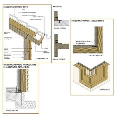 Rivestimento Tetto In Legno - copertura in legno stratigrafia con zintek e 01 tetto con