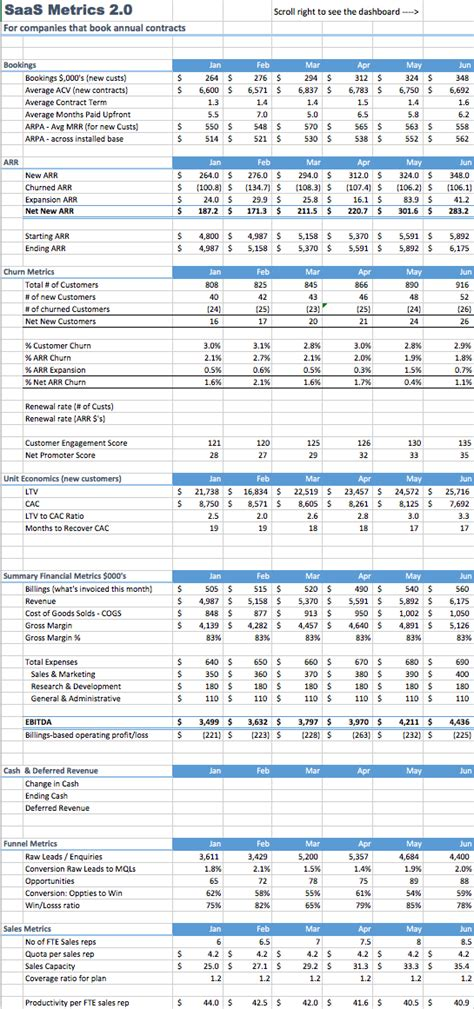 saas metrics   guide  measuring  improving