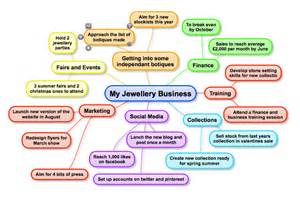 jewelry business plan template jewelry business 171 jewellery school
