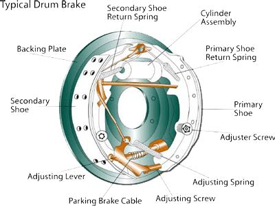 Plat Brake Pad D Gran Max brake pads master cylinder jim autos thailand