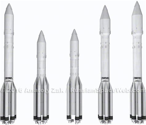 russian proton m proton m plus proton m launch vehicle