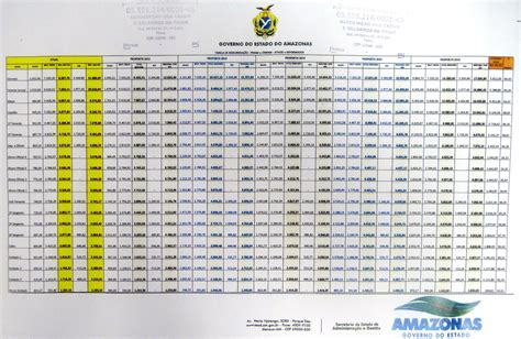 tabela de aumento pm ms 2016 tabela de aumento pm ms 2016 tabela de aumento do pm de