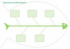 diagram template 43 great fishbone diagram templates exles word excel