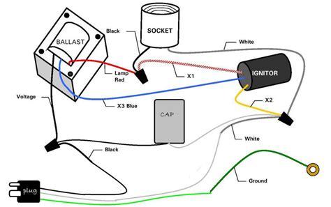 wiring diagram for 1000w metal halide ballast gallery