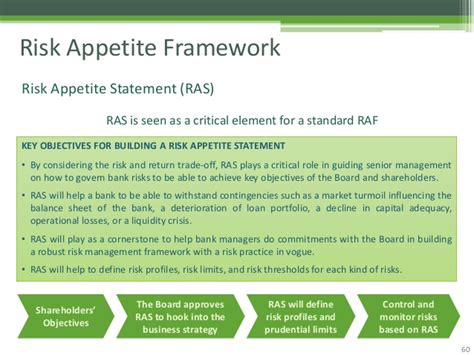 risk appetite template risk management essentials for bankers