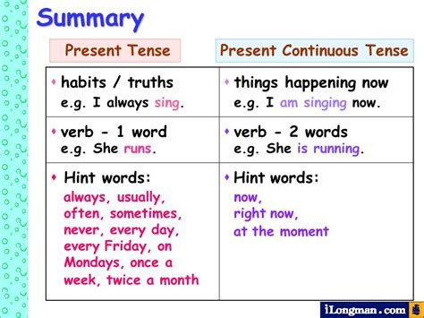 pattern of present continuous tense revision present tense present continuous tense ppt