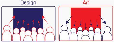 layout artist vs graphic designer 디자인과 예술의 차이