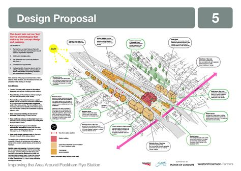 borough market plan the peckham rye lane station gateway redevelopment project