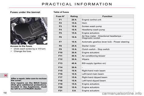 Fuses Citroen C5 Dag 2010 5 Rd Td 2 G Owner S Manual