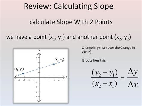 slope standard form calculator ppt standard form and point slope form powerpoint
