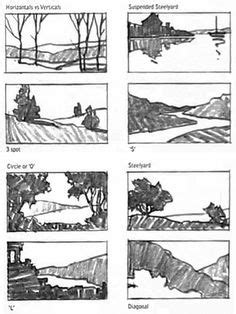 layout of composition of a painting edgar payne environment composition layout 02 art