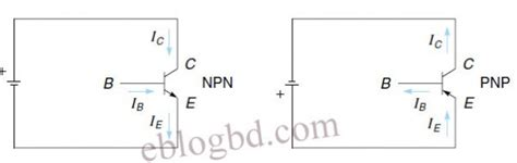 transistor fet npn basic insight on power transistor jfet and mosfet