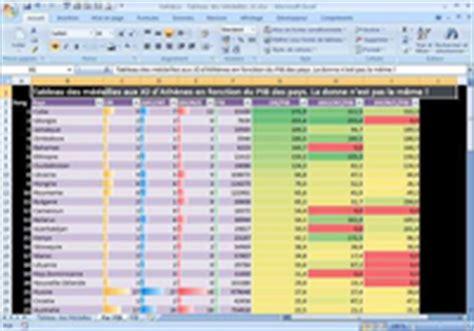 Suivi De Modification Word Mac by T 233 L 233 Charger Tableau Excel Calcul Heures Journalieres Et