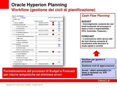 hyperion planning workflow flow planning optimization