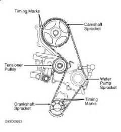 Mitsubishi Mirage Timing Belt 2000 Mitsubishi Mirage Timing Belt Engine Performance