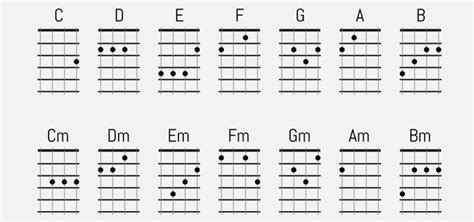 ukulele chord diagrams best chord for ukulele musical pros