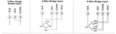 6 wire load cell diagram wiring diagrams repair wiring