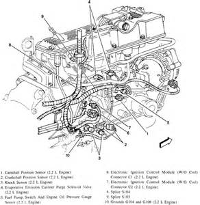 chevrolet 2003 silverado pcm pinout diagrams chevrolet free engine image for user manual