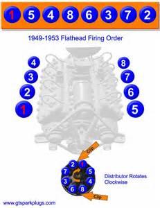 Ford 360 Firing Order Flathead Ford Firing Order Gtsparkplugs