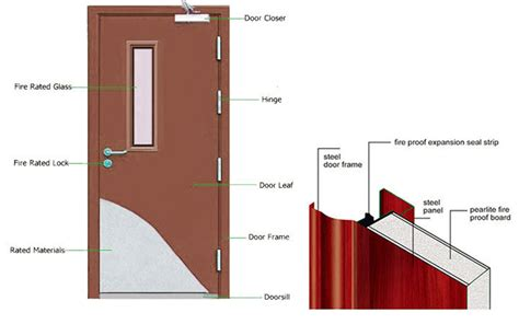 glass door with 90 min rating hotel lock digital lock supplier in malaysia door