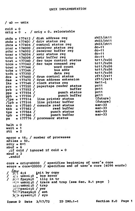 format html unix a repository of unix history and evolution