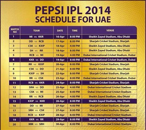 ipl 2015 schedule all match fixtures and complete time table of ipl 8 pepsi ipl 7 2014 complete fixture and schedule