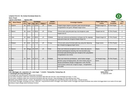 Kronologi Kecelakaan Kerja by Contoh Laporan Kecelakaan Kerja Xls