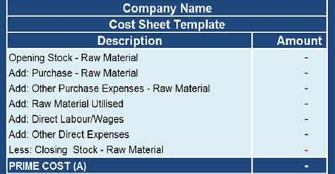 Download Cost Sheet With Cogs Excel Template Exceldatapro Manufacturing Cost Accounting Templates Excel