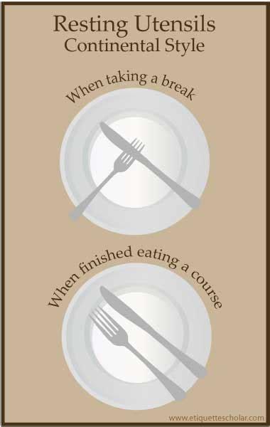table etiquette silverware resting utensil etiquette table manners etiquette scholar