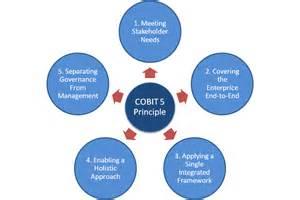 a cobit 5 overview keamanan data dan informasi