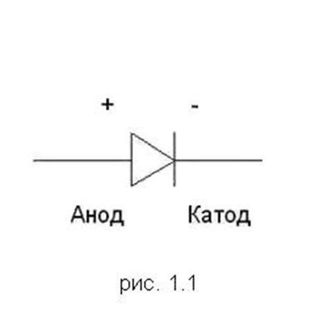 dioda ru2 dioda ru 28 images radio fara filtru 2013 mengenal komponen elektronika bangbel zenerova