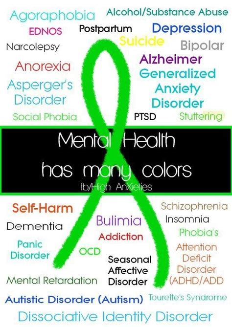 depression other mental illnesses caused by diseases it s not all in your books mental illness has many colours depression