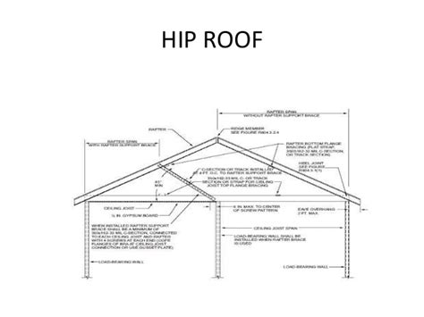 Hip Roof Section Roofs And Truss