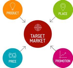 way2go marketing advice amp planning