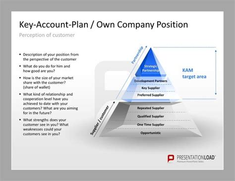 key account management ppt template for defining own