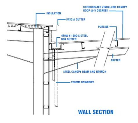 steel construction section dylan s construction blog steel portal fame construction