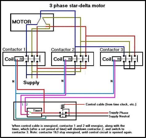 motor delta connection tech computers