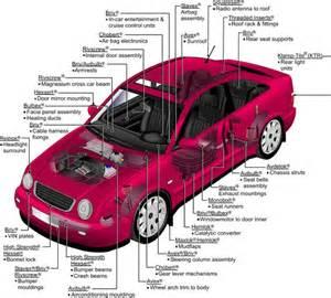 My Total Comfort Green Automotive Company S Subsidiary Newport Coachworks