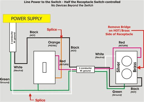 receptacle wiring diagram webtor me