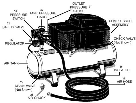 devilbiss irfa153 air compressor parts