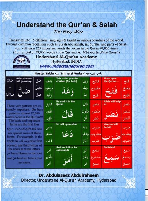 the writing course book the radically easy way to learn to write by ear books bquran course book
