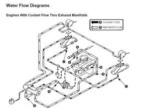 mercruiser cooling system diagram website of jujatody