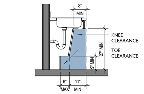ada sink base requirements understanding the difference between a room a