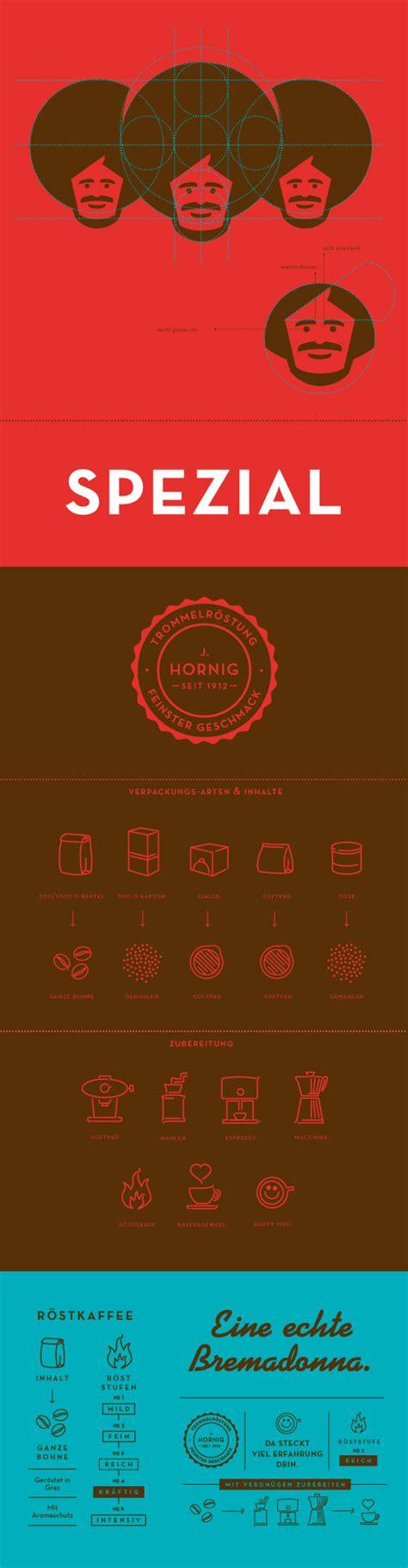 five inspiring graphic design blogs nauhuri com graphic design inspiration blog neuesten