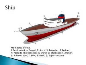 ship parts names d f m sea transport