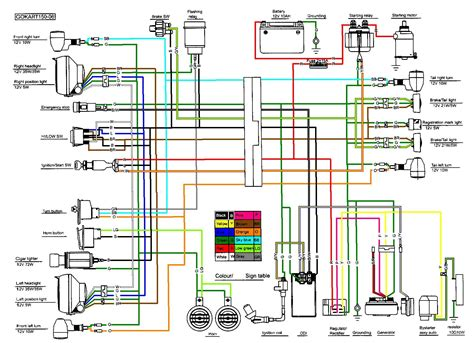 gy6 wiring diagram wiring diagrams