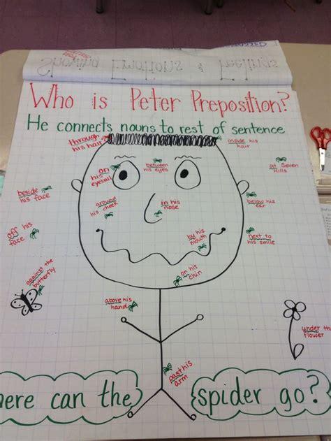 biography anchor chart fifth grade ideas pinterest peter preposition anchor charts pinterest