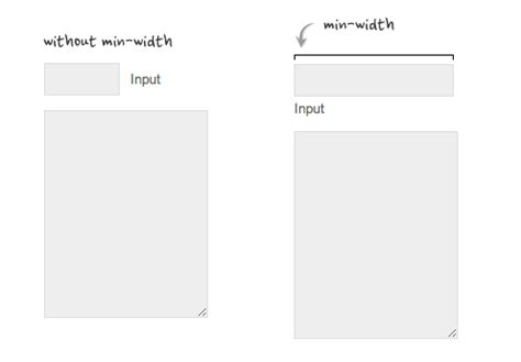 css layout minimum width 5 useful css tricks for responsive design web designer
